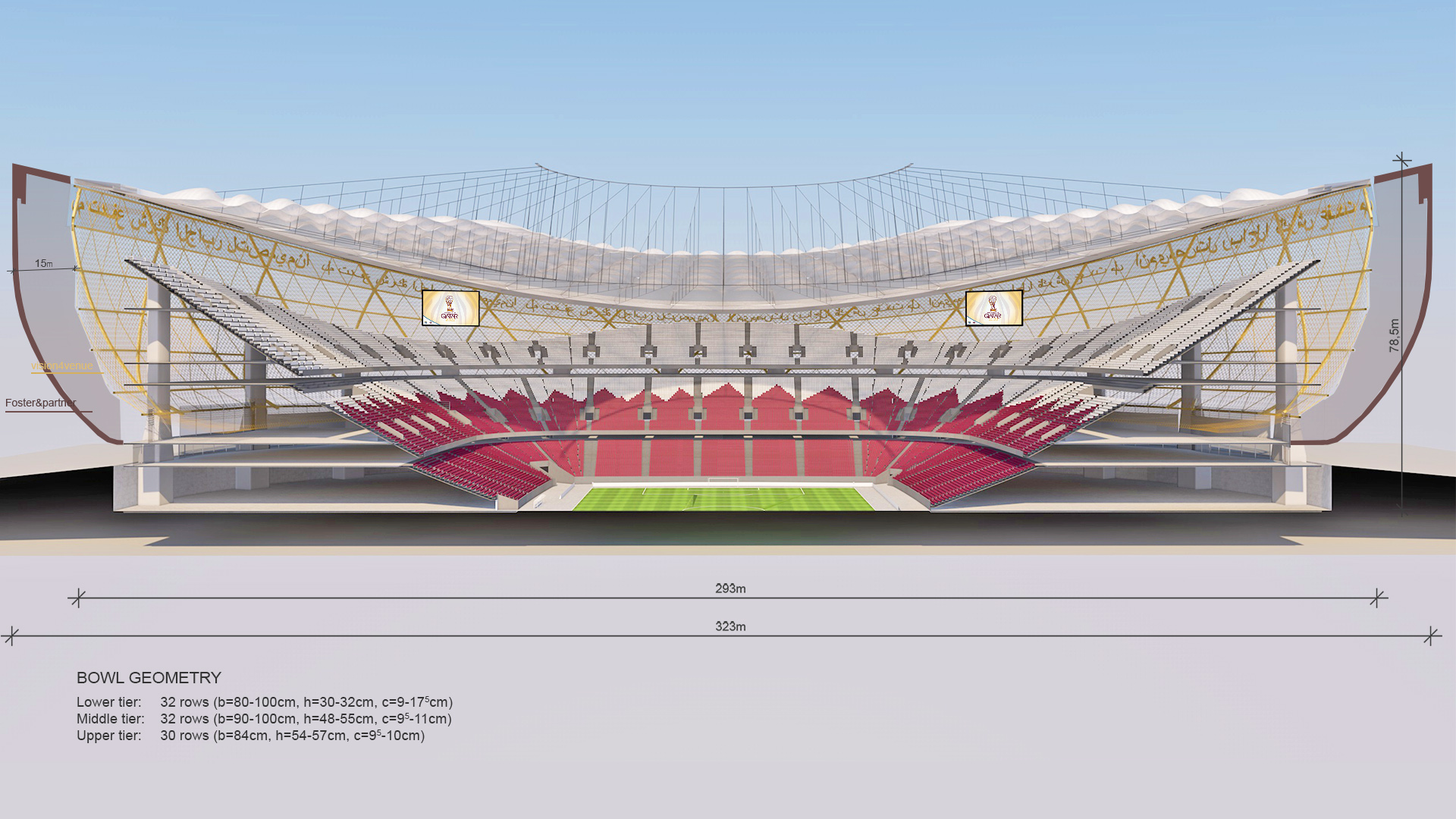 Stadium Lusail Vision4venue We Create Homes For Sport